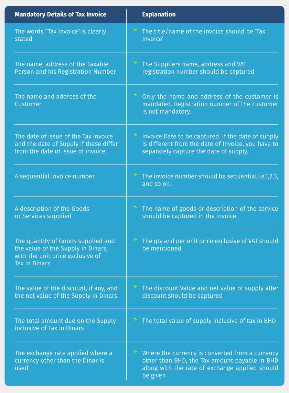 checklist-for-tax-invoice-in-bahrain