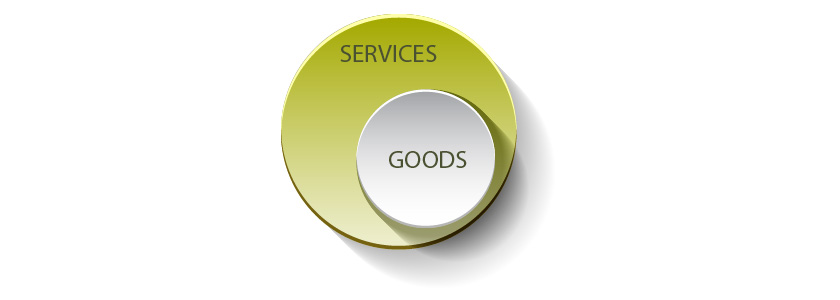 Supply of Goods and Services in UAE VAT