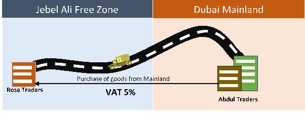 goods mainland