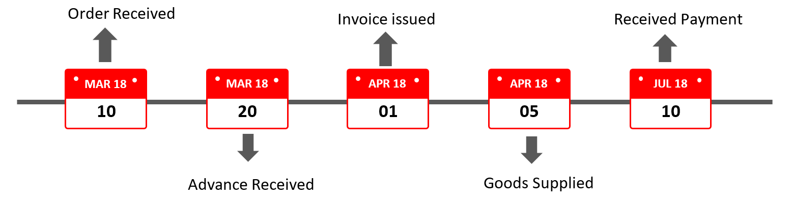tax-invoice-uae.png