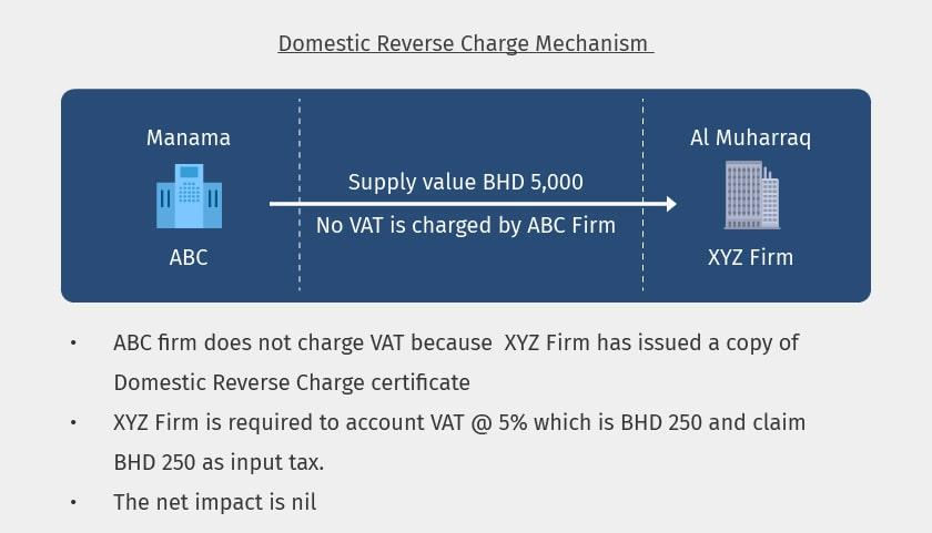 domestic-reverse-charge-under-bahrain-vat