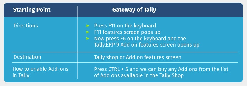 Enable Tally.ERP 9 add on